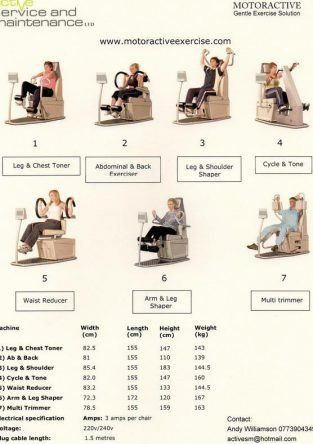 Motorised Total Gym Solutions